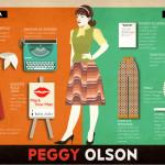 2. Peggy Olson - STYLIGHT