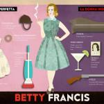 4. Betty Francis - STYLIGHT
